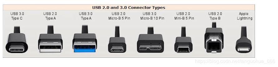 超详细介绍各种USB接口座