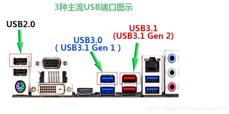 深圳连接器厂家灿科盟讲解USB连接器插座知识