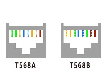 RJ45水晶头接线方法(水晶头接线顺序)
